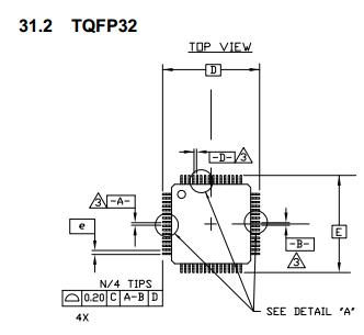tqfp32